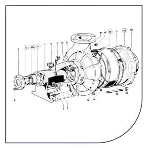 Resservedele til hydranter, pumper og vandingsmaskiner
