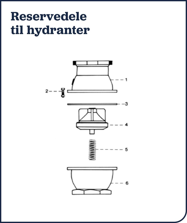 Reservedele til hydranter