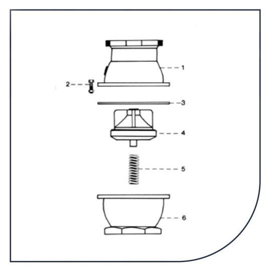 Resservedele til hydranter