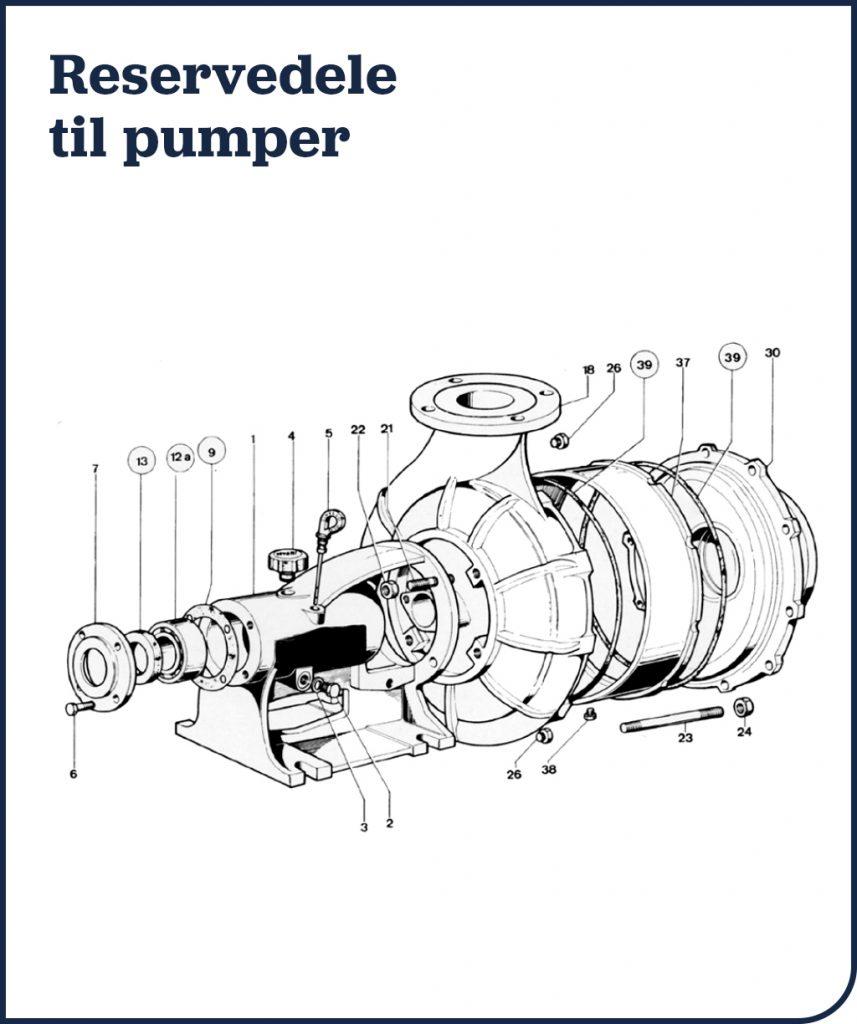 Reservedele til pumper